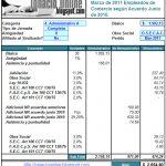 Empleados de Comercio: liquidación de sueldo Marzo de 2011