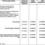 Resolución 1835/12 ST Fijase el importe promedio de las remuneraciones y el tope indemnizatorio  Empleados de Comercio