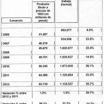 Empleados de Comercio: Texto del pedido salarial de  FAECYS a la CAME