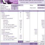Empleados de Comercio: liquidación sueldo abril 2013 con feriados