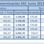 Empleados de comercio: cálculo del aguinaldo Junio 2013 según acuerdo y según la ley