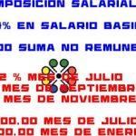 UOYEP: 24% de aumento salarial más 2500 no remunerativos para trabajadores del plástico