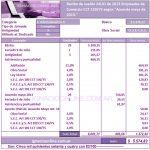 Empleados de Comercio: liquidación sueldo Julio 2013