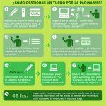 Cómo solicitar turnos en ANSES por Internet