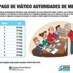 Cronograma de pago de viáticos a Autoridades de Mesa de las PASO