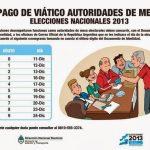 Elecciones 2013: Cronograma de pago de viáticos a autoridades de mesa