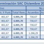 Empleados de comercio: cálculo del aguinaldo Diciembre 2013