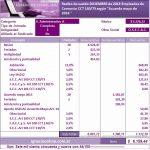 Empleados de Comercio: liquidación Diciembre 2013 con feriados