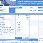 Empleados de Comercio: liquidación de haberes Febrero 2014