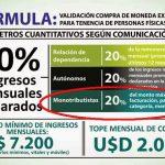 AFIP ajustó los límites para la compra de dólares ahorro a monotributisas