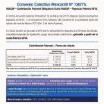 INACAP nueva valor de la contribución desde Febrero 2014
