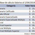 UOM: Principales términos del acuerdo salarial 2014