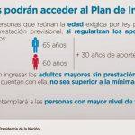 Quiénes podrán jubilarse con la nueva moratoria previsional