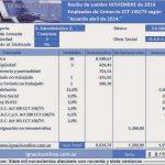 Empleados de Comercio: liquidación noviembre 2014. Pago $1200