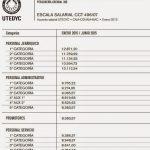 UTEDyC Acta acuerdo Escala salarial 2015