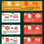 ¿Cómo presentar el formulario de acreditación de ayuda escolar?