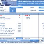 Empleados de Comercio: liquidación mayo 2015 con aumento