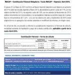 Contribución INACAP: Incremento a partir de abril de 2015