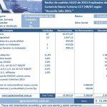 Empleados de Comercio Rama Turismo: liquidación de sueldo Julio 2015