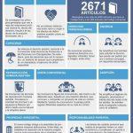 10 cambios clave del nuevo Código Civil y Comercial