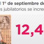 En septiembre suben 12,49% las jubilaciones y pensiones
