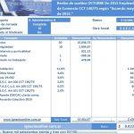 Empleados de Comercio: liquidación Octubre 2015