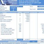 Empleados de Comercio: liquidación diciembre 2015