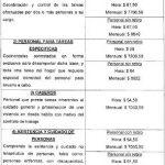 Resolución 1/2016 Comisión Nacional de Trabajo en Casas Particulares – Salarios 2016