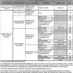 RG 3919 AFIP Reglamentación Ley 27260 Libro II. Título I