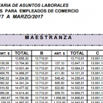 Empleados de Comercio escala salarial 2016 – 2017