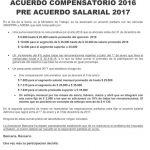 Paritaria Bancarios: acuerdo compensatorio 2016 y pre acuerdo salarial 2017