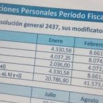 Ganancias: Deducciones Personales mensuales 2017 RG 3976