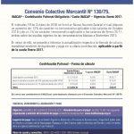 Contribución INACAP: Incremento a partir de ENERO 2017