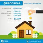 PROCREAR: Las 4 lineas de créditos y ejemplos