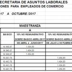 Empleados de Comercio escala salarial 2017