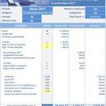 Empleados de Comercio Rama Turismo: liquidación sueldo Mayo 2017