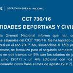 Paritaria 2017 UTEDyC acuerdo segundo semestre CCT 736/16