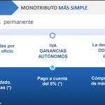 AFIP nuevo plan de pagos para monotributistas excluidos de pleno derecho
