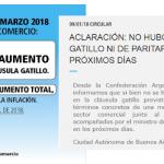 Sobre el «acuerdo» de la cláusula gatillo de Empleados de Comercio