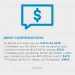 Bono compesatorio: Cuánto cobrarán Jubilados y titulares de la AUH