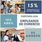 Empleados de Comercio claves del acuerdo marzo 2018