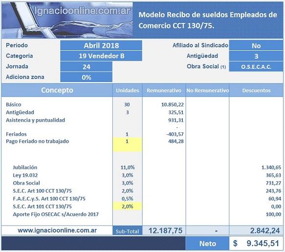 Recibo de sueldos empleados de comercio abril 2018 media jornada