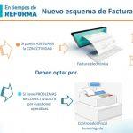 Factura electrónica para todas las categorías de monotributo y Libro Digital