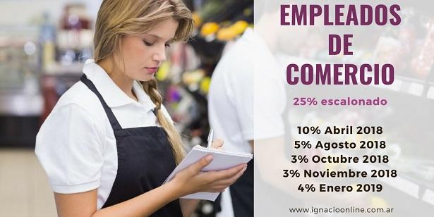 https://www.ignacioonline.com.ar/wp-content/uploads/2018/08/empleados-de-comercio-aumento-2018-cronograma-.jpg