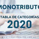 Tabla Monotributo Vigente desde Enero 2020