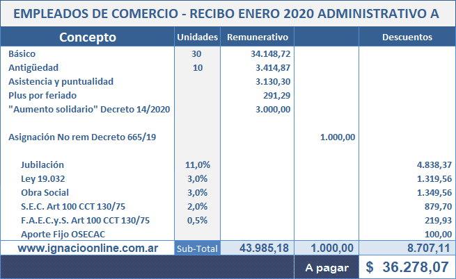 Recibo de sueldo enero 2020 liquidación empleados de comercio