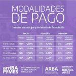 ARBA: detalles del plan de pagos que comienza hoy