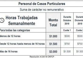 Servicio-doméstico-casa-particulares-bono-3000-pesos-2019